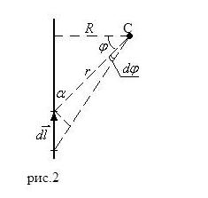 Магнитное поле прямого тока в проводе, имеющем конечную длину. Автор24 — интернет-биржа студенческих работ