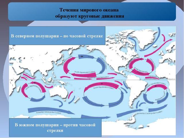 Направления течений в Северном и в Южном полушариях. Автор24 — интернет-биржа студенческих работ