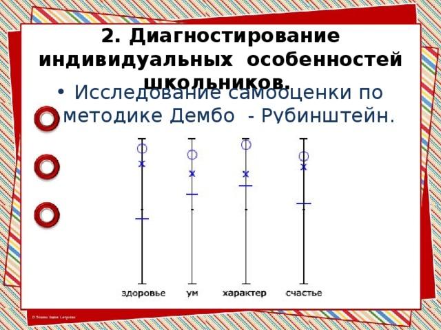 Методика измерения самооценки Дембо-Рубинштейн. Автор24 — интернет-биржа студенческих работ