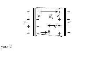Поле плоского конденсатора. Автор24 — интернет-биржа студенческих работ