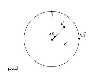 Направление магнитного поля. Автор24 — интернет-биржа студенческих работ