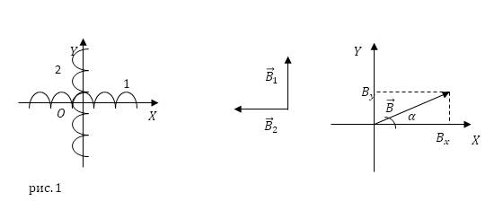 Система Тесла для получения вращающегося магнитного пол. Автор24 — интернет-биржа студенческих работ