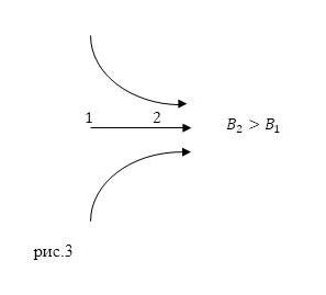 Неоднородное магнитное поле. Автор24 — интернет-биржа студенческих работ